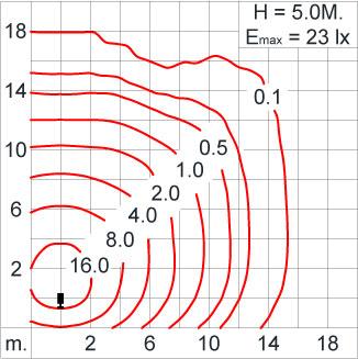 ATHLON Surface Washer / Asymmetric