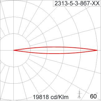 ATHLON Optic Surface Washer / Symmetric