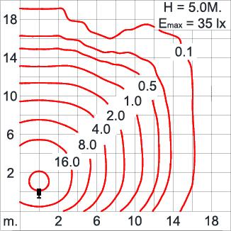 ATHLON Arm / Asymmetric