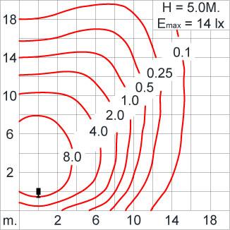 ATHLON Optic Arm / Asymmetric