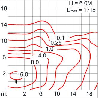 ATHLON Optic Arm / Road Optic