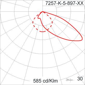 ATHLON Optic Area Light / Single Sided