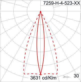 ATHLON Optic Area Light / Double Sided
