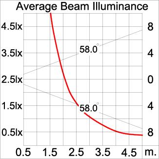 ATOM - CC Spotlight