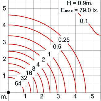 Medium CHARISMA1 Round - Bollard