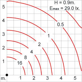 Medium CHARISMA3 Round - Bollard