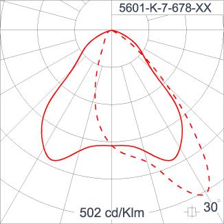 Mini SKUNA1 Downlight CVDA